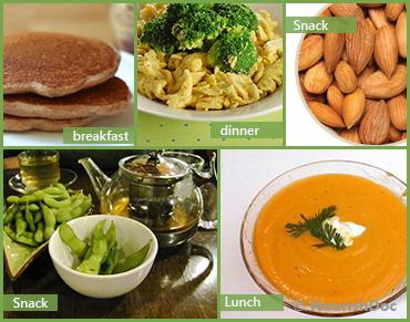 Ce 3 alimente de evitat pentru tumora celulei granuloasei?   apois.ro