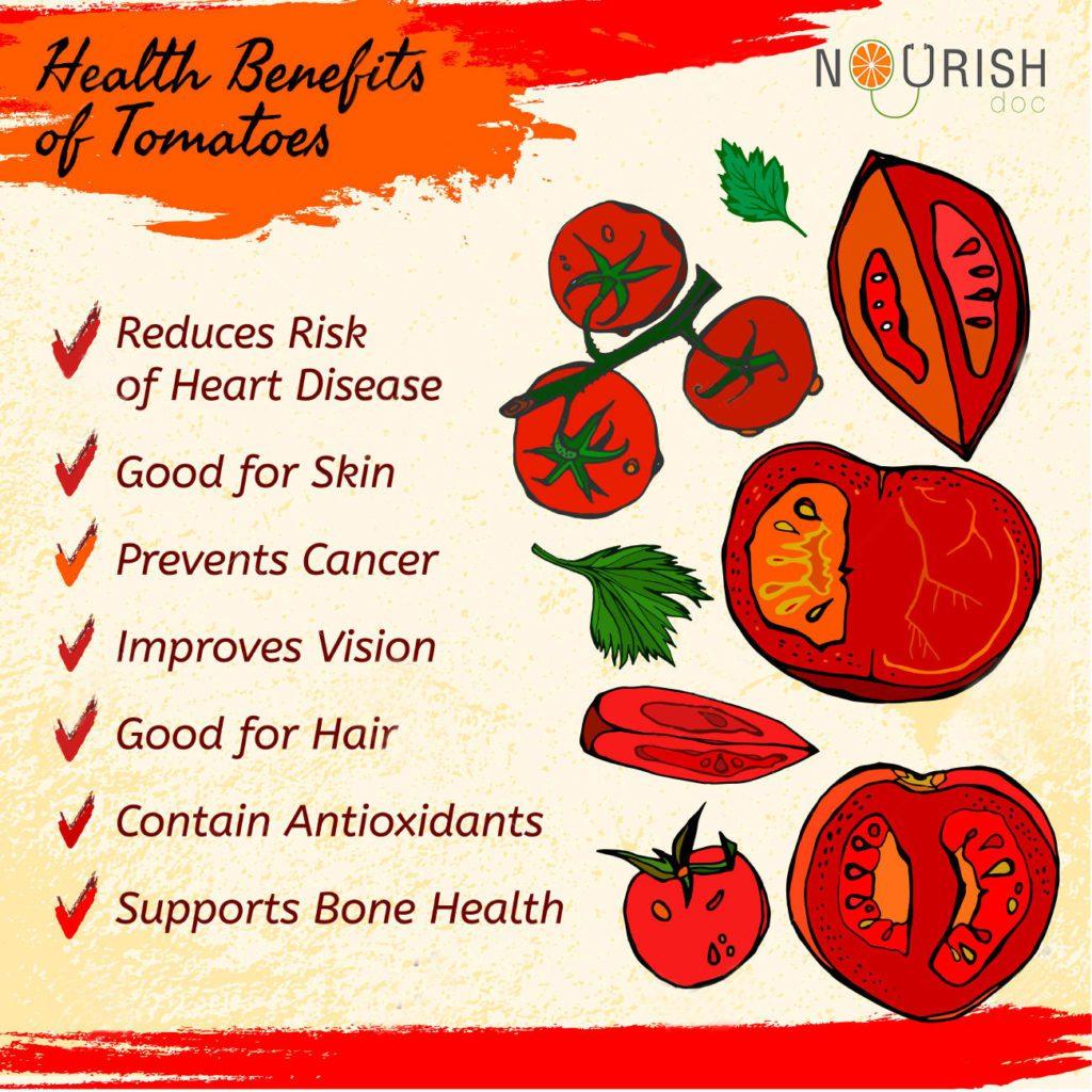 Tomato paste makes several antioxidant compounds more bioavailable